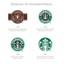 スターバックス ロゴ